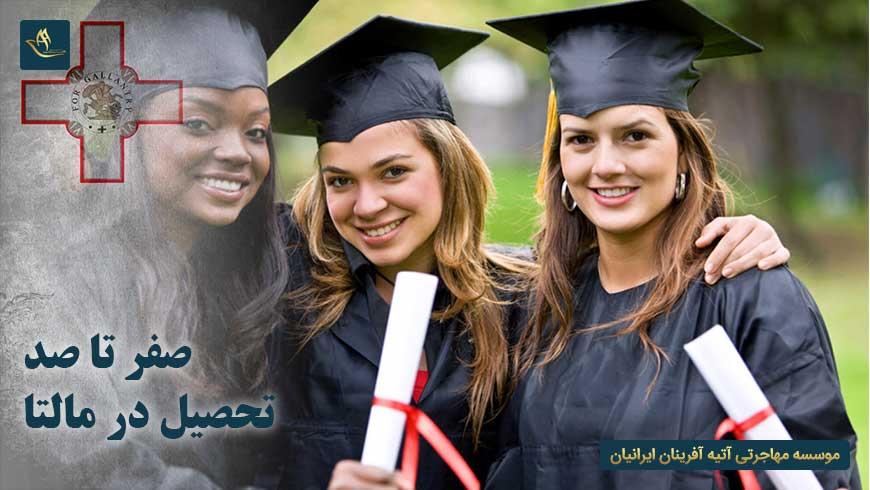 صفر تا صد تحصیل در مالتا   شرایط تحصیل در مالتا   مدارک مورد نیاز جهت تحصیل در مدارس کشور مالتا