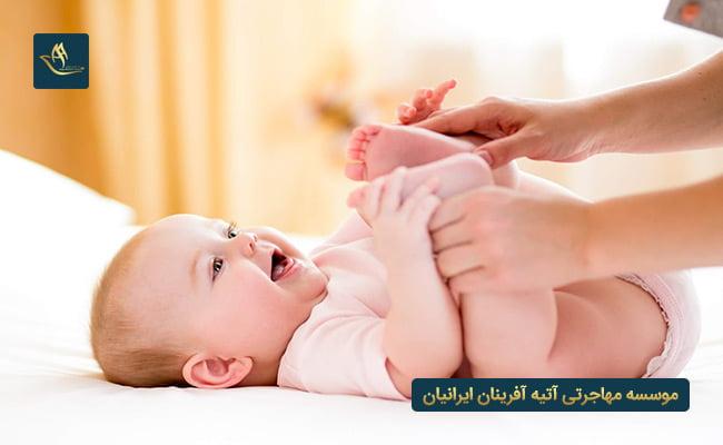 اقامت از طریق تولد فرزند در کشور آمریکا   تابعیت از طریق اصل خون و خاک در آمریکا   تولد فرزند در آمریکا
