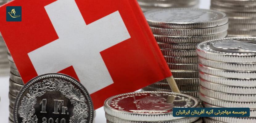شرایط و هزینه زندگی در سوئیس