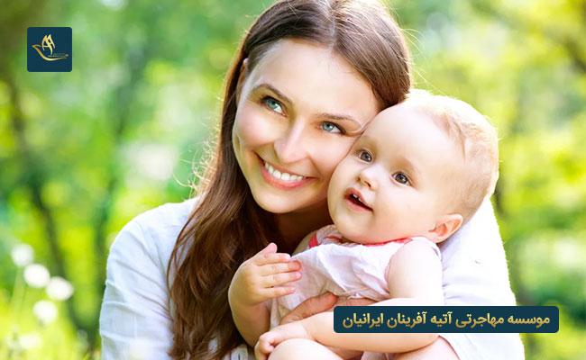 مهاجرت به هلند از طریق تولد فرزند | قوانین تولد در کشور هلند | تابعیت مضاعف در کشور هلند