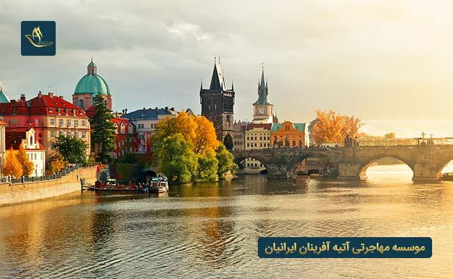 پناهندگی در جمهوری چک   روند کار پناهندگی در چک    تحصیل در چک   اقامت و تابعیت چک    مهاجرت به چک