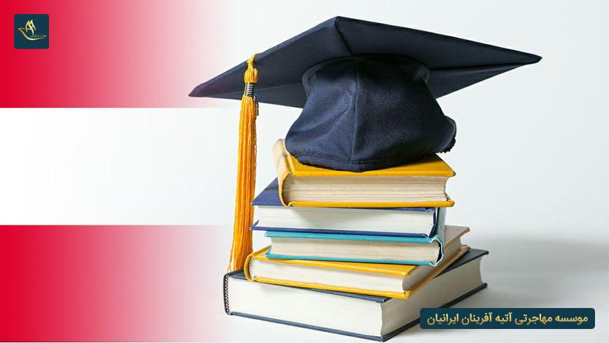 تحصیل کارشناسی ارشد
