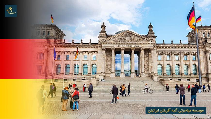 دانشگاه های مورد تایید وزارت بهداشت در آلمان