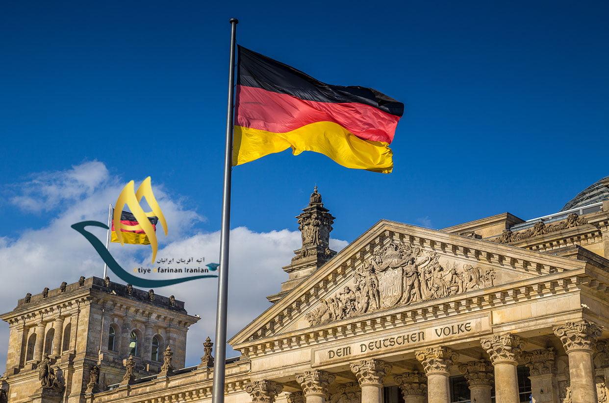 کالج های دانشگاهی در آلمانکالج های دانشگاهی در آلمان