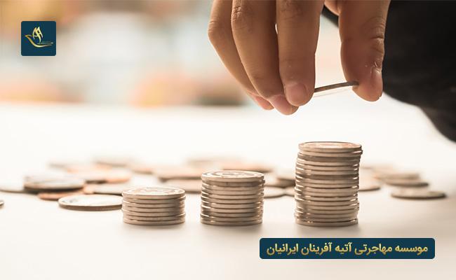 اقامت ترکیه از طریق تمکن مالی