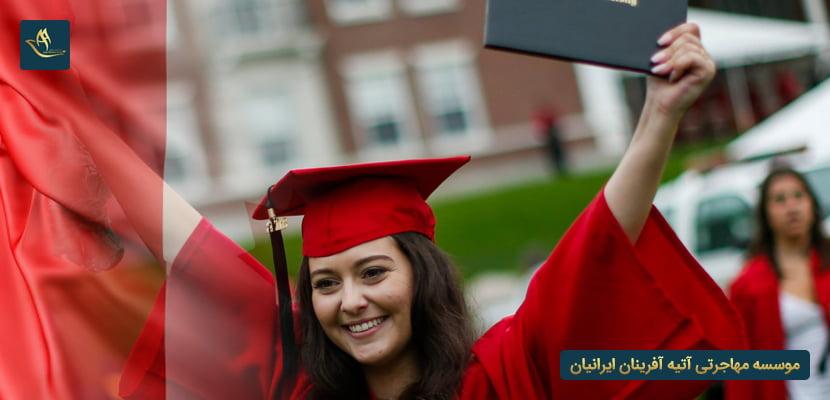 انواع بورسیه های تحصیلی مخصوص دانشگاه های کانادا