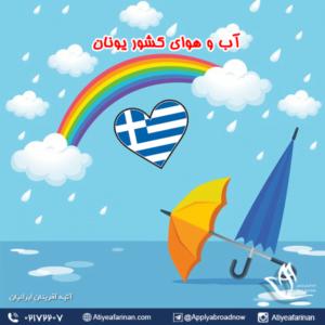 آب و هوای کشور یونان