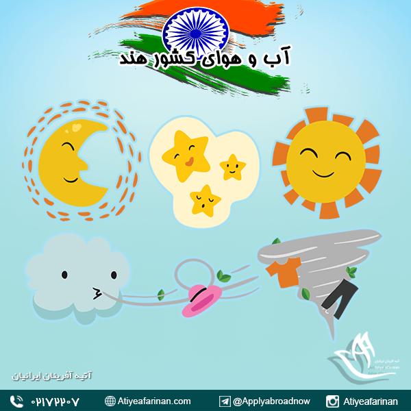 آب و هوای کشور هند