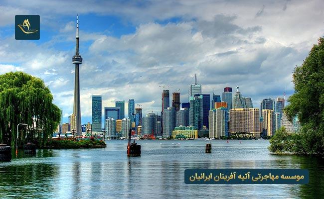 شهرهای مهم کشور کانادا   شهر اتاوا در کشور کانادا    شهر تورنتو در کشور کانادا   اقامت کانادا