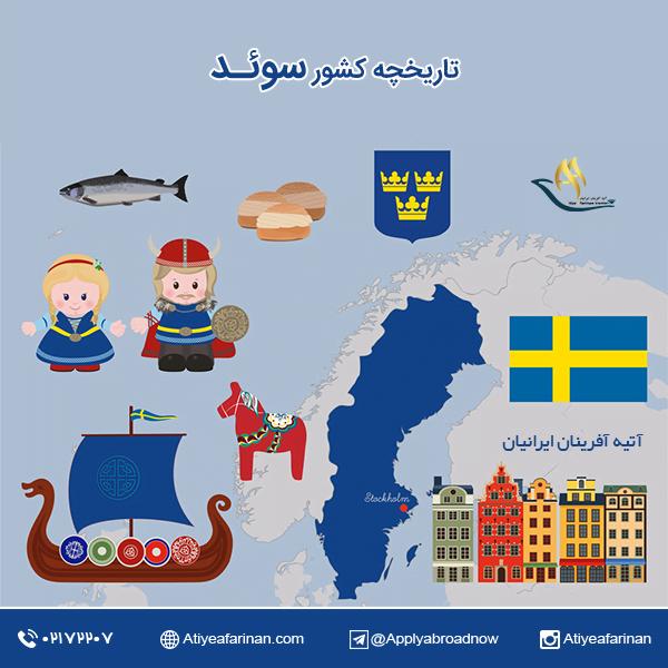 تاریخچه کشور سوئد