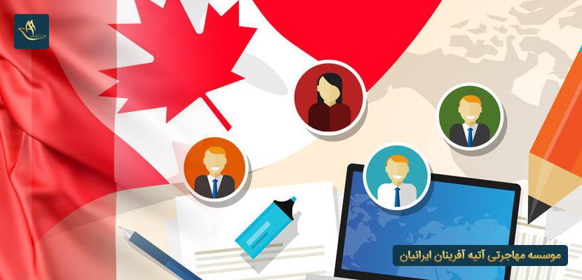 مدرک زبان لازم برای تحصیل در کشور کانادا