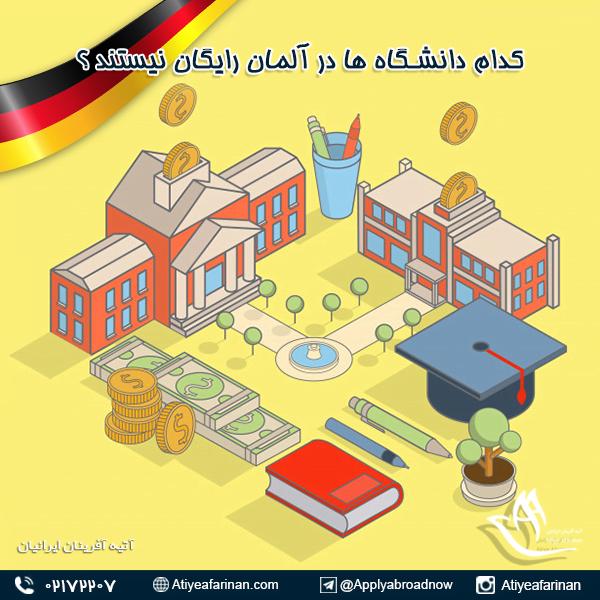 لیست دانشگاه های غیر رایگان در کشور آلمان