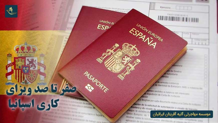 صفر تا صد ویزای کاری اسپانیا | راه های مهاجرت به اسپانیا | اخذ اقامت و تابعیت از راه کاریابی در اسپانیا