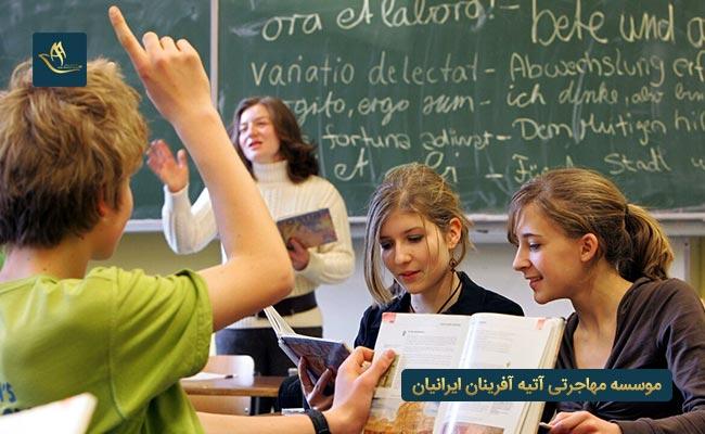 تحصیل در آلمان به زبان آلمانی | سطوح زبان آلمانی | مدت زمان آموزش در کلاس های زبان آلمانی