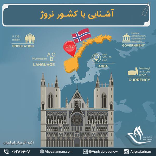 آشنایی با کشور نروژ