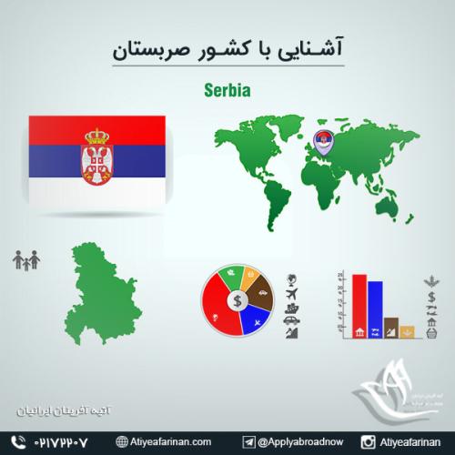 آشنایی با کشور صربستان