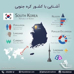 آشنایی با کشور کره جنوبی