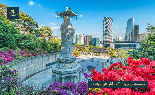 پناهندگی در کره جنوبی   مهاجرت به کره جنوبی از طریق پناهندگی   مدارک مورد نیاز جهت پناهندگی در کره جنوبی