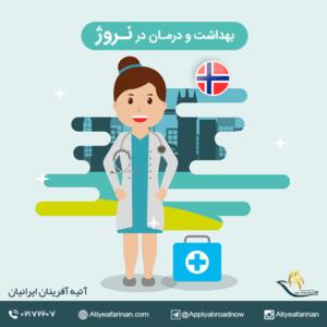 بهداشت و درمان در کشور نروژ