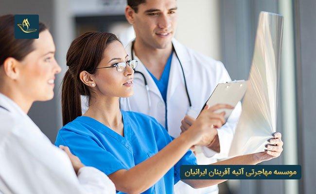 هزینه های تحصیل در گروه پزشکی در لهستان   مهاجرت به لهستان   اقامت لهستان   تحصیل در لهستان