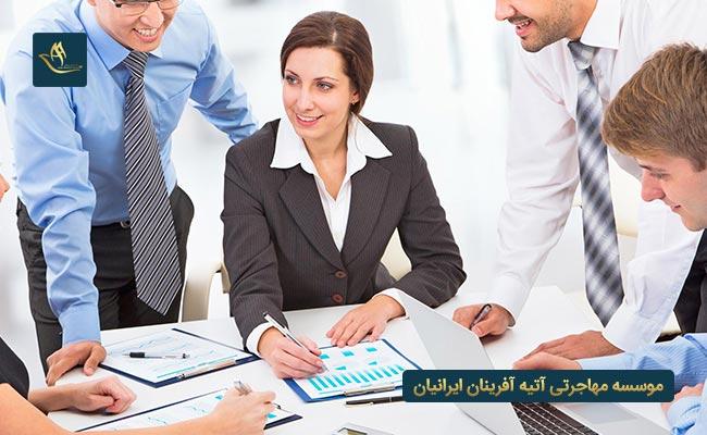 مشاغل مورد نیاز در حوزه ارتباط با مشتری و پشتیبانی در کانادا