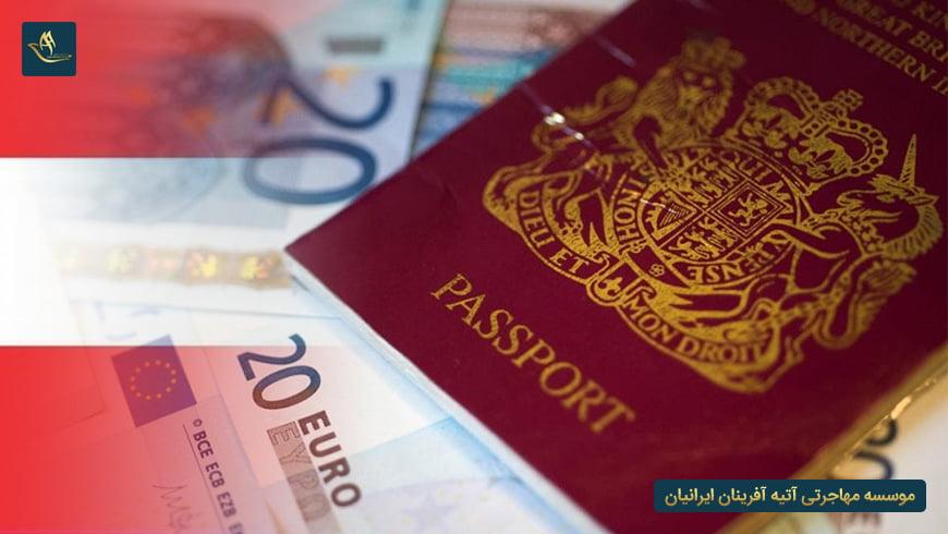 مدارک لازم برای دریافت ویزای همراه اتریش