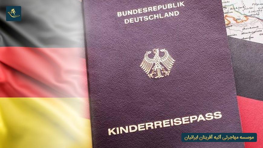 پاسپورت کشور آلمان