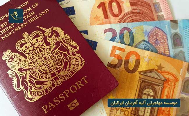 پاسپورت کشور انگلیس | نگاه کلی به پاسپورت کشور انگلیس | میزان اعتبار پاسپورت انگلیس | روش های دریافت پاسپورت انگلیس