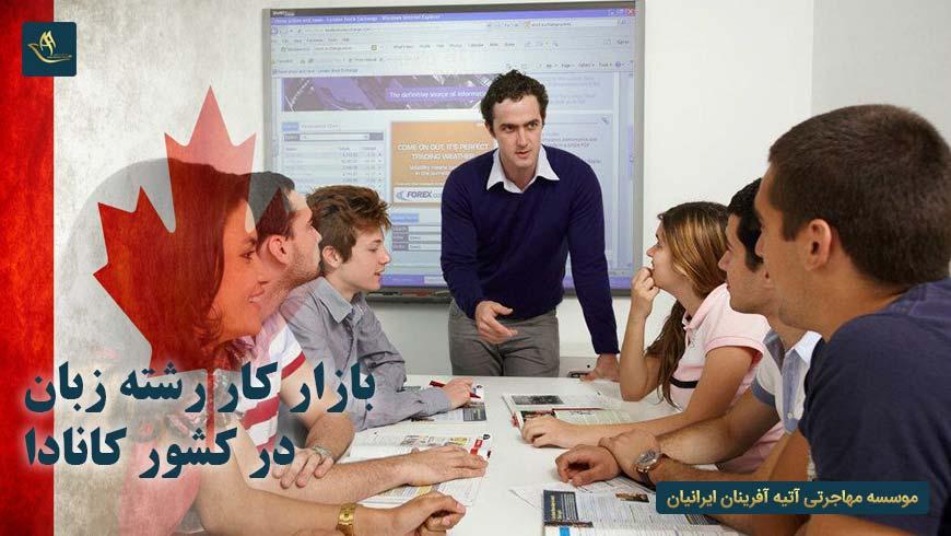 بازار کار رشته زبان در کانادا