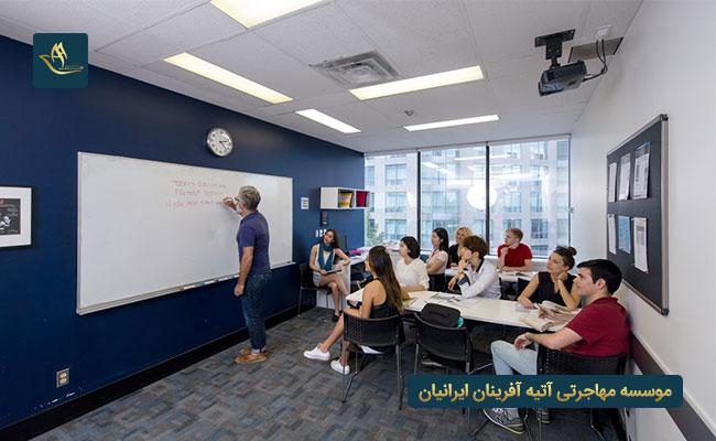 بازار کار رشته زبان در کشور کانادا   شرایط بازار کار رشته زبان انگلیسی در کانادا