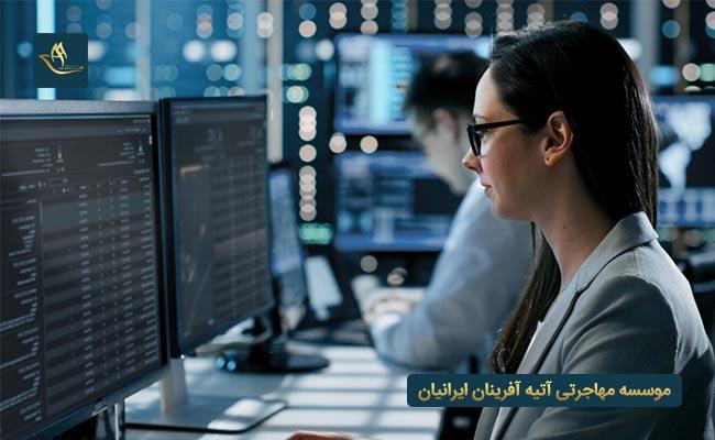 بازار کار رشته کامپیوتر در کشور دانمارک