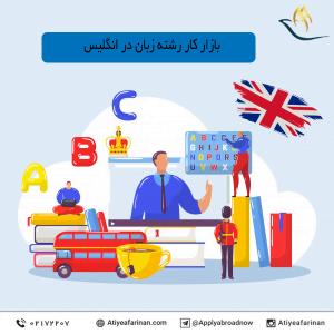 بازار کار رشته زبان در کشور انگلیس