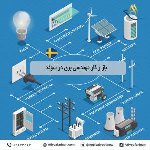 بازار کار مهندسی برق در کشور سوئد