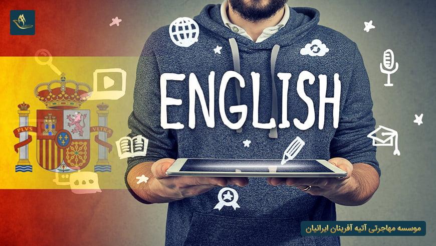 بازار کار رشته زبان در اسپانیا 2020