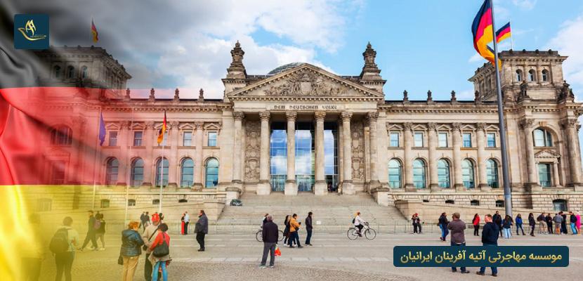 شرایط اعزام دانشجو و تحصیل رایگان در آلمان