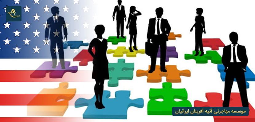 مراحل اعزام نیروی کار به کشور آمریکا