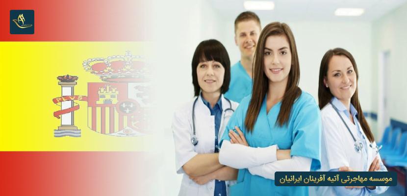 تحصیل در مقطع دکتری اسپانیا