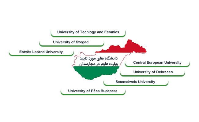دانشگاه های مورد تایید وزارت علوم در مجارستان