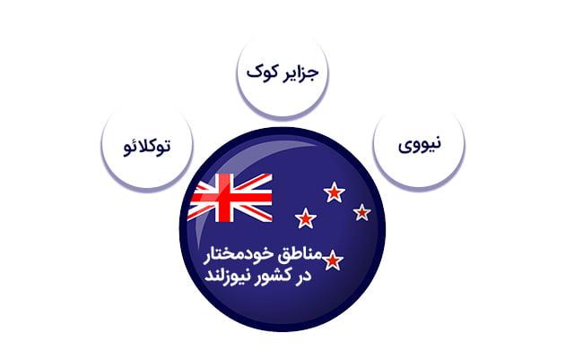 مناطق خودمختار نیوزلند