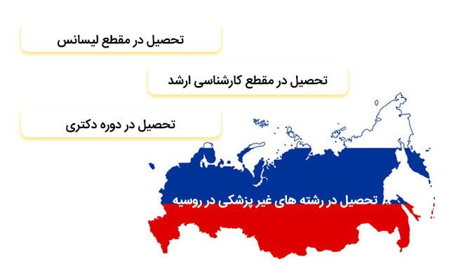 تحصیل در رشته های غیرپزشکی روسیه