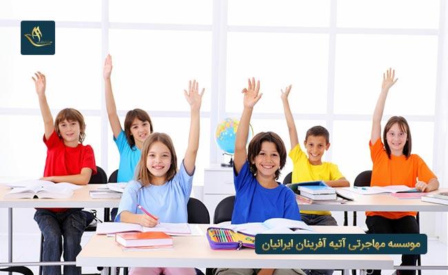 صفر تا صد تحصیل در نروژ | مهاجرت از طریق تحصیل در نروژ | تحصیل در نروژ | تحصیل در مدارس نروژ