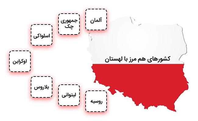 کشورهای هم مرز با لهستان