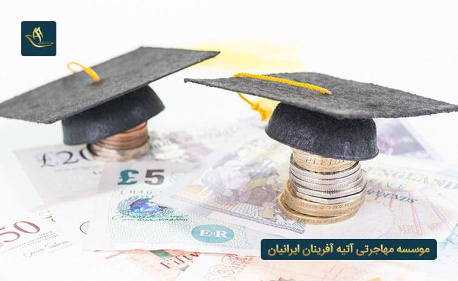 تحصیل کارشناسی ارشد در چین | مهاجرت از طریق تحصیل به چین | صفر تا صد تحصیل در چین | شرایط تحصیل کارشناسی ارشد در چین