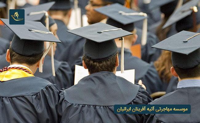 تحصیل کارشناسی ارشد در چین | مهاجرت از طریق تحصیل به چین | صفر تا صد تحصیل در چین