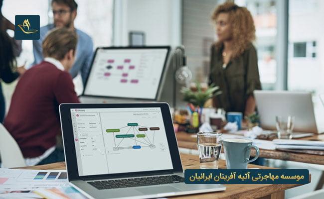 اقامت سرمایه گذاری عمان از طریق خرید اوراق قرضه   مهاجرت به عمان از طریق سرمایه گذاری   اخذ اقامت سرمایه گذاری در عمان