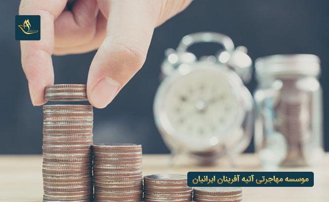 بررسی وضعیت اقتصادی اقامت سرمایه گذاری عمان   مهاجرت به عمان از طریق سرمایه گذاری   اخذ اقامت سرمایه گذاری در عمان