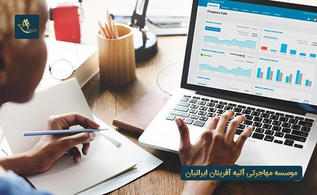 انواع ثبت شرکت مهاجرت اقامت سرمایه گذاری عمان   مهاجرت به عمان از طریق سرمایه گذاری   اخذ اقامت سرمایه گذاری در عمان