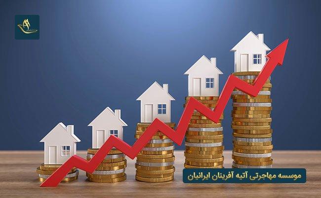 خرید ملک اقامت سرمایه گذاری اسلواکی  | مهاجرت به اسلواکی از طریق سرمایه گذاری | شرایط سرمایه گذاری در اسلواکی