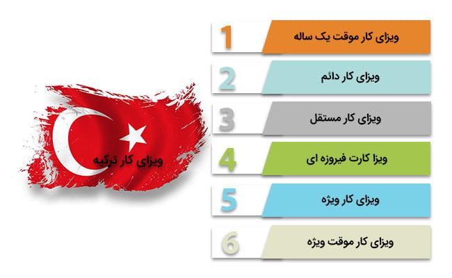 مهاجرت اقامت کاری ترکیه | ویزای کار ترکیه