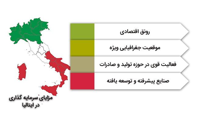 سرمایه گذاری ایتالیا   مزایای سرمایه گذاری در ایتالیا